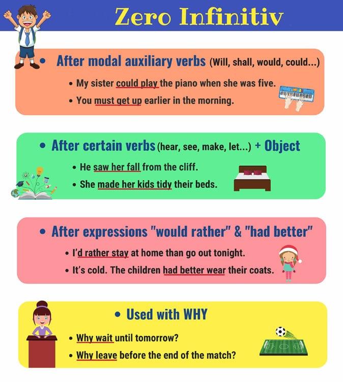 Infinitivul scurt in limba Engleza