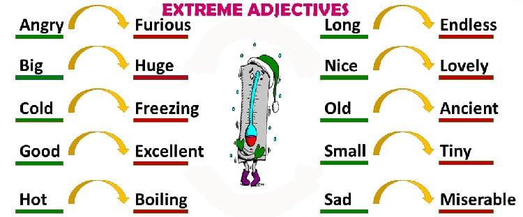 Adjective grade de comparatie