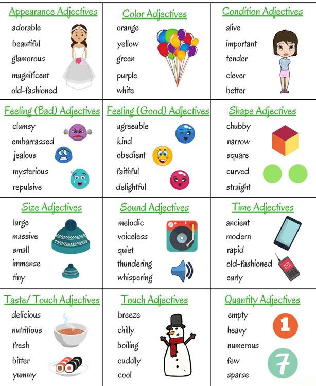 Adjectivul in Engleza