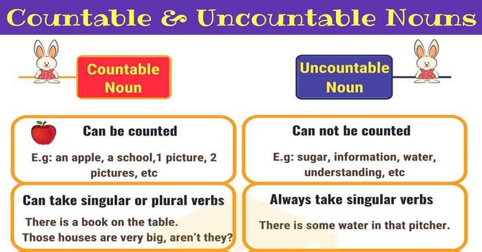 Substantivele numarabile si nenumarabile in Engleza